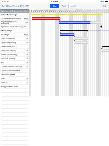 Peritum net for Project planner hd