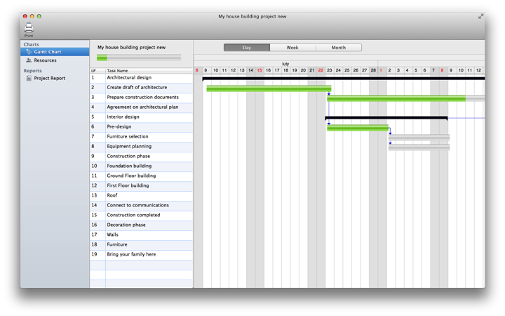Project planner hd for Project planner hd