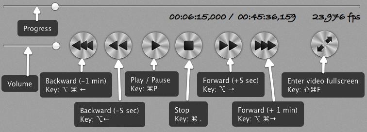 Main controls